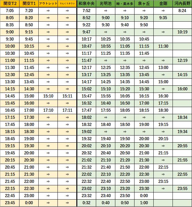光明池時刻表