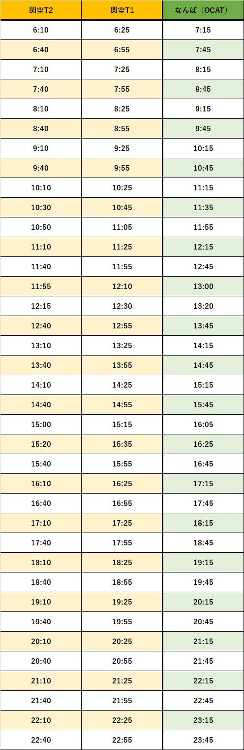 OCAT時刻表
