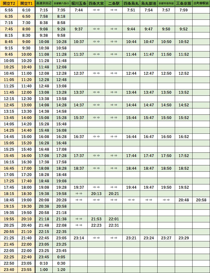 京都時刻表